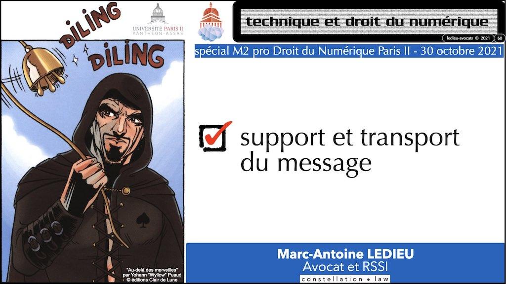 349-01 INFORMATION #MESSAGE #SUPPORT © Ledieu-Avocats technique droit numerique.060