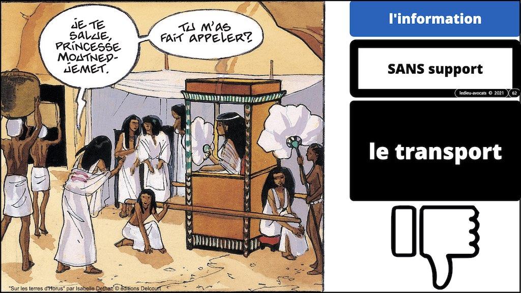 349-01 INFORMATION #MESSAGE #SUPPORT © Ledieu-Avocats technique droit numerique.062