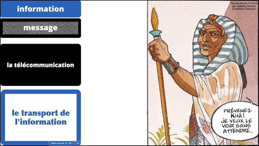 349-01 INFORMATION #MESSAGE #SUPPORT © Ledieu-Avocats technique droit numerique.063