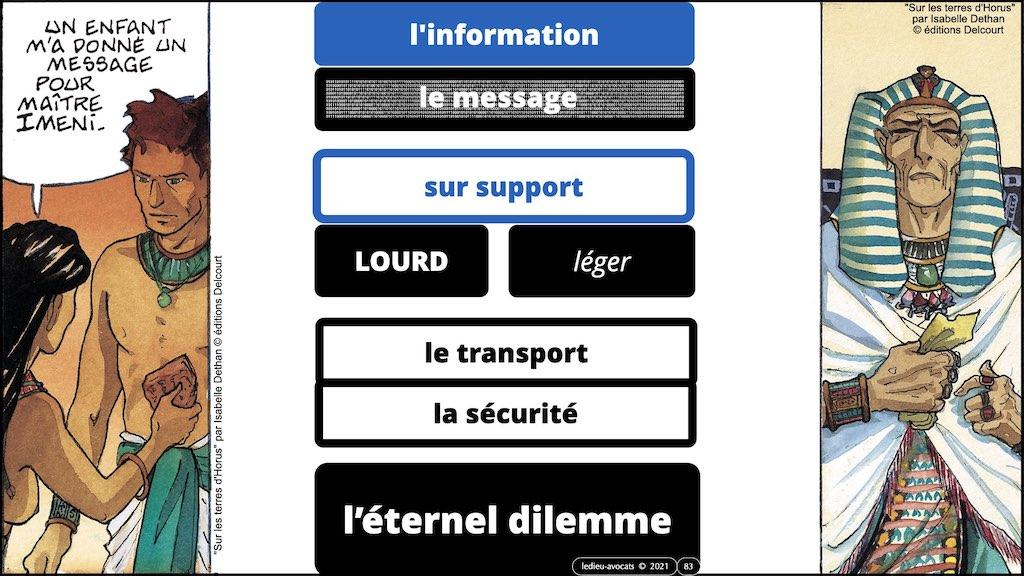 349-01 INFORMATION #MESSAGE #SUPPORT © Ledieu-Avocats technique droit numerique.083