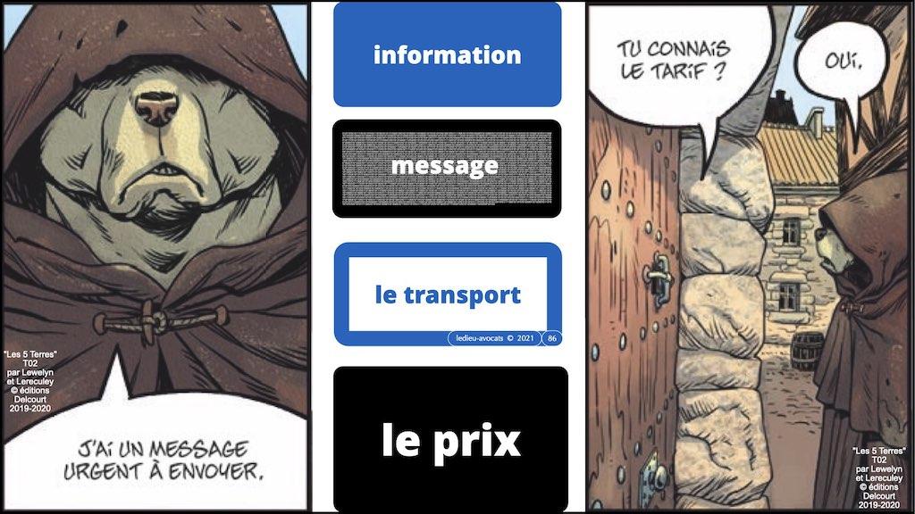 349-01 INFORMATION #MESSAGE #SUPPORT © Ledieu-Avocats technique droit numerique.086
