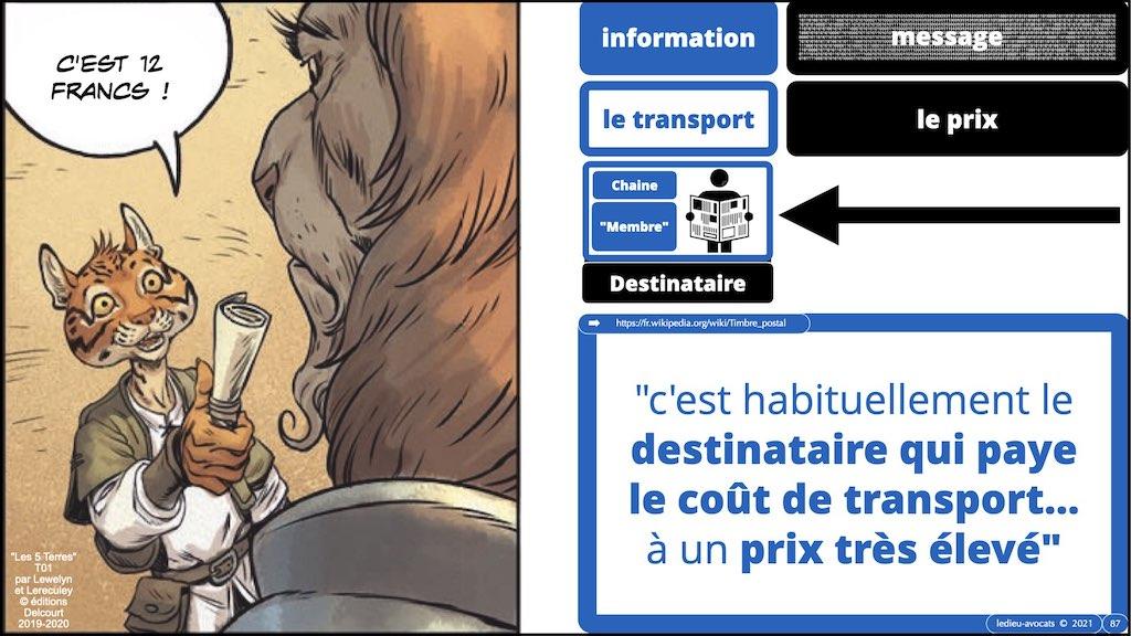 349-01 INFORMATION #MESSAGE #SUPPORT © Ledieu-Avocats technique droit numerique.087