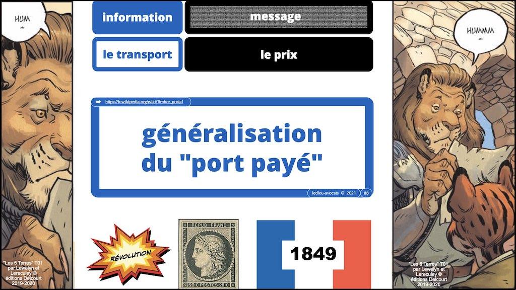 349-01 INFORMATION #MESSAGE #SUPPORT © Ledieu-Avocats technique droit numerique.088