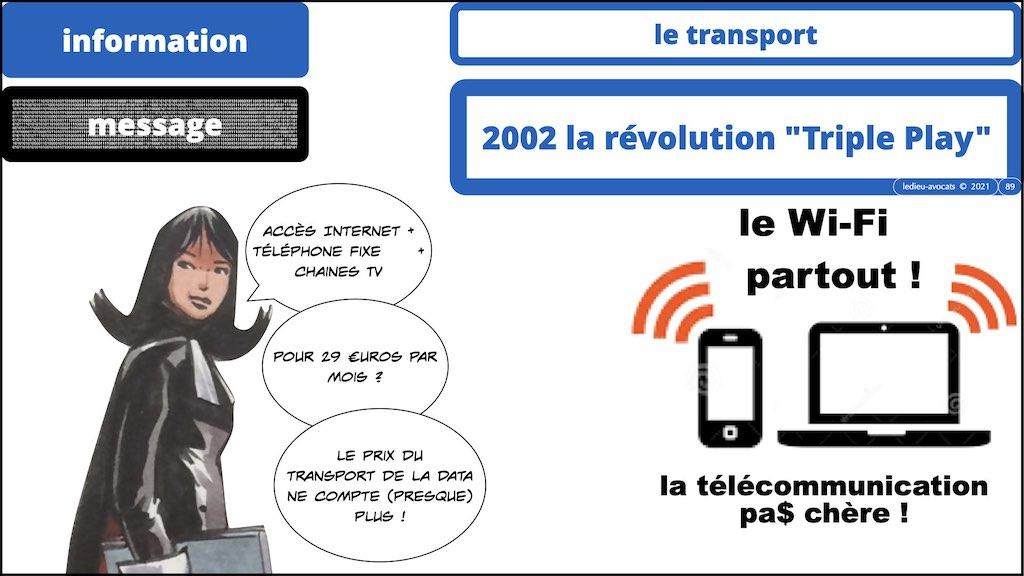 349-01 INFORMATION #MESSAGE #SUPPORT © Ledieu-Avocats technique droit numerique.089