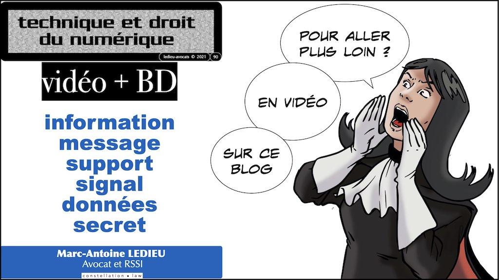 349-01 INFORMATION #MESSAGE #SUPPORT © Ledieu-Avocats technique droit numerique.090