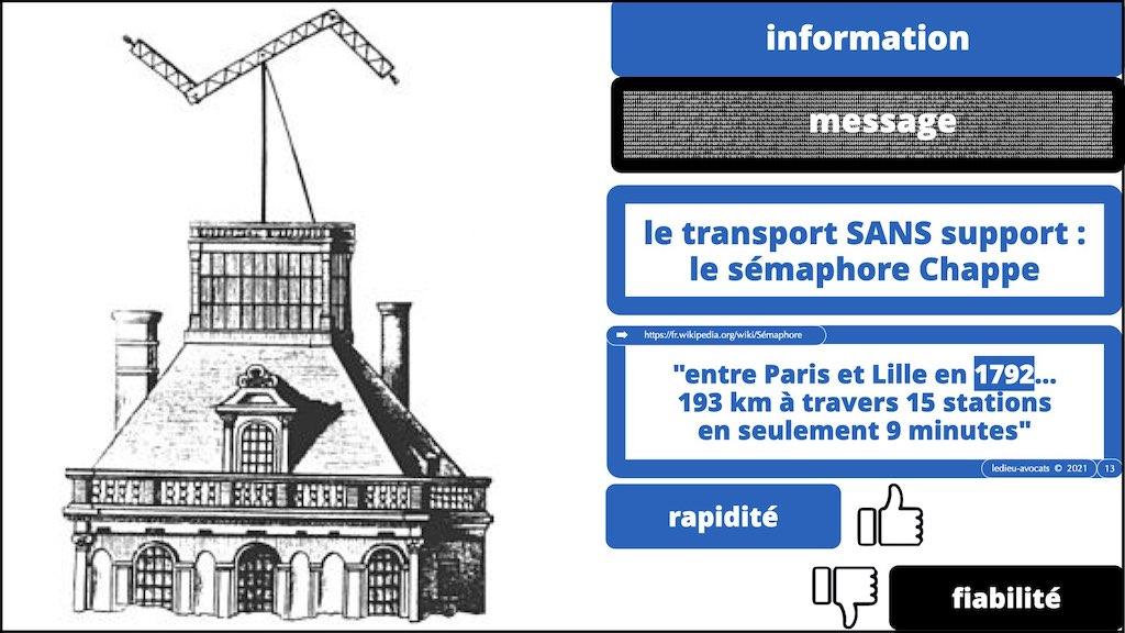 349-02 #SIGNAL #COMMUNICATIONS ELECTRONIQUES © Ledieu-Avocats technique droit numerique.013