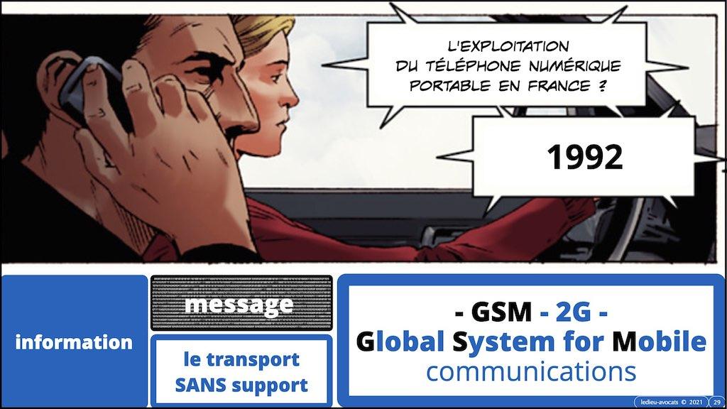 349-02 #SIGNAL #COMMUNICATIONS ELECTRONIQUES © Ledieu-Avocats technique droit numerique.029