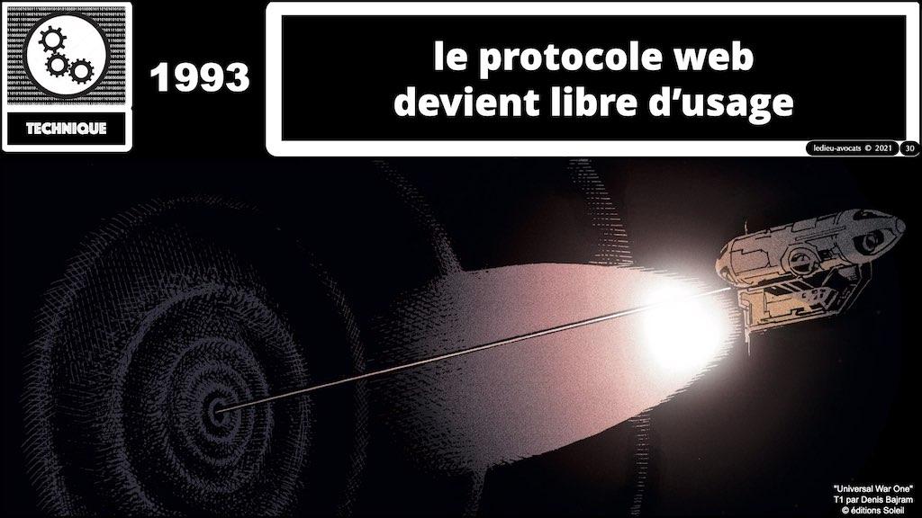 349-02 #SIGNAL #COMMUNICATIONS ELECTRONIQUES © Ledieu-Avocats technique droit numerique.030