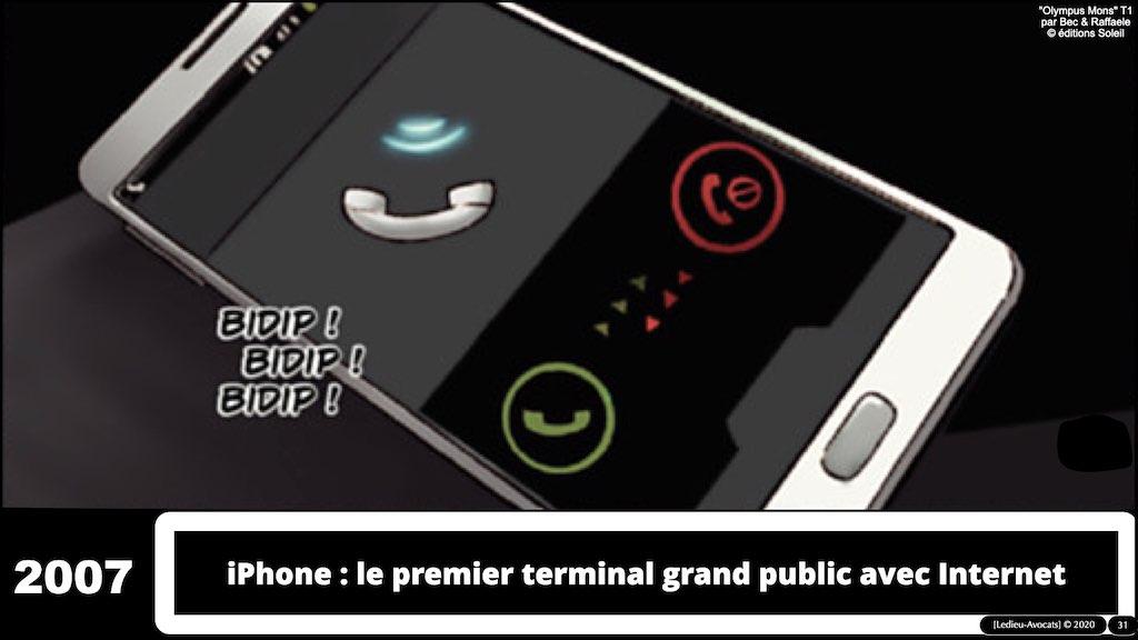 349-02 #SIGNAL #COMMUNICATIONS ELECTRONIQUES © Ledieu-Avocats technique droit numerique.031