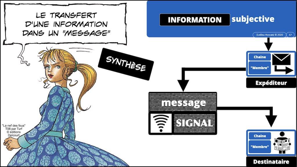 349-02 #SIGNAL #COMMUNICATIONS ELECTRONIQUES © Ledieu-Avocats technique droit numerique.057