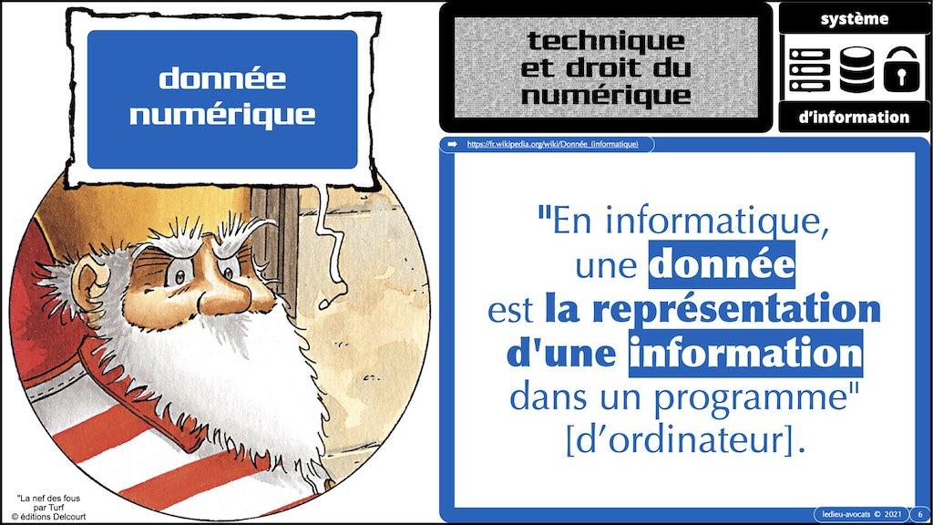 349-03 #DONNEE NUMERIQUE #SYNTHESE © Ledieu-Avocats technique droit numerique 1024 x 576 x 72 © Ledieu-Avocats technique droit numerique 26-09-2021 *16:9*.006
