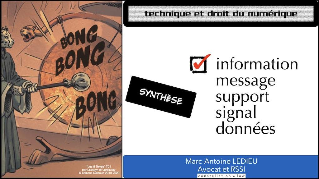 349-03 #DONNEE NUMERIQUE #SYNTHESE © Ledieu-Avocats technique droit numerique 1024 x 576 x 72 © Ledieu-Avocats technique droit numerique 26-09-2021 *16:9*.015