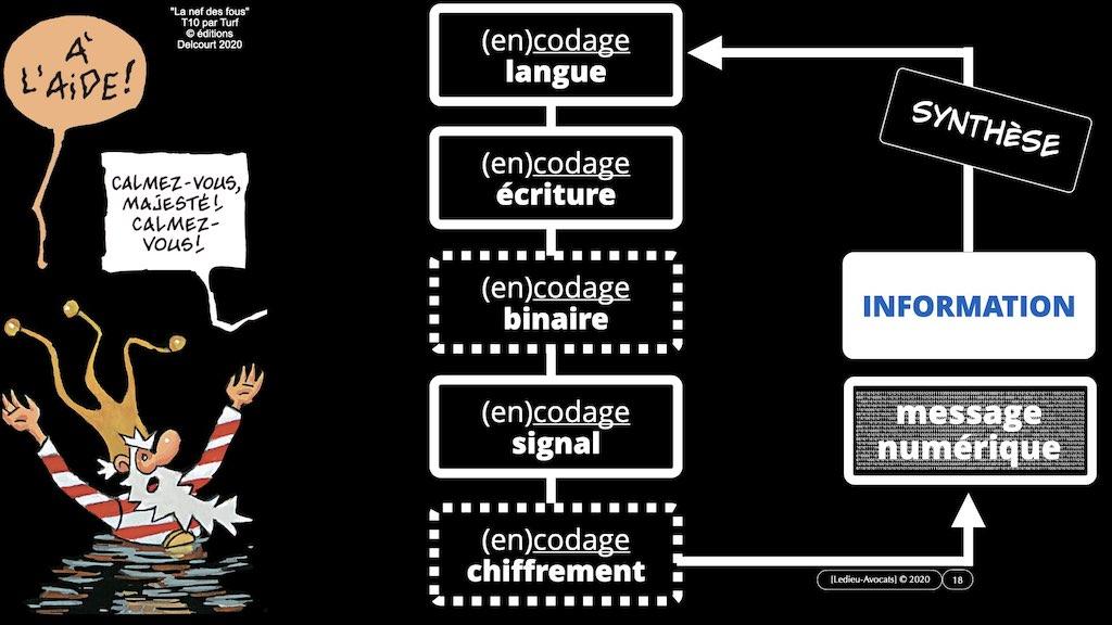 349-03 #DONNEE NUMERIQUE #SYNTHESE © Ledieu-Avocats technique droit numerique 1024 x 576 x 72 © Ledieu-Avocats technique droit numerique 26-09-2021 *16:9*.018