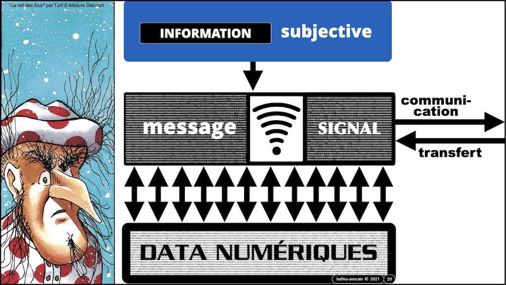 349-03 #DONNEE NUMERIQUE #SYNTHESE © Ledieu-Avocats technique droit numerique 1024 x 576 x 72 © Ledieu-Avocats technique droit numerique 26-09-2021 *16:9*.020