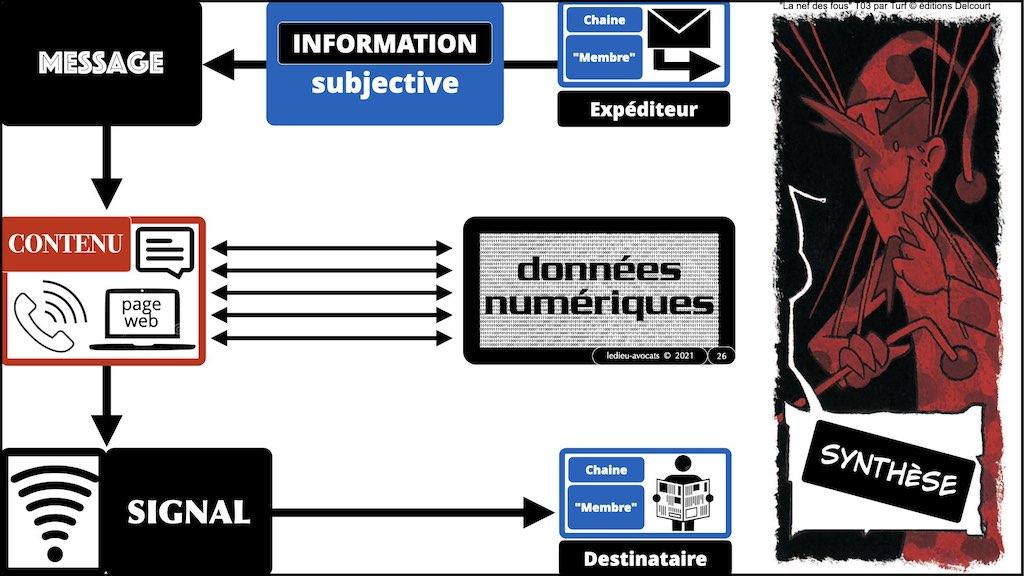 349-03 #DONNEE NUMERIQUE #SYNTHESE © Ledieu-Avocats technique droit numerique 1024 x 576 x 72 © Ledieu-Avocats technique droit numerique 26-09-2021 *16:9*.026