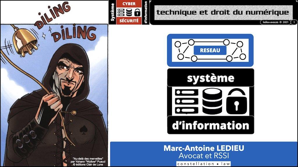 349-04 DEFINITION système d'information © Ledieu-Avocats technique droit numérique.001