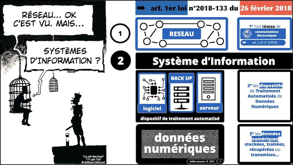 349-04 DEFINITION système d'information © Ledieu-Avocats technique droit numérique.005