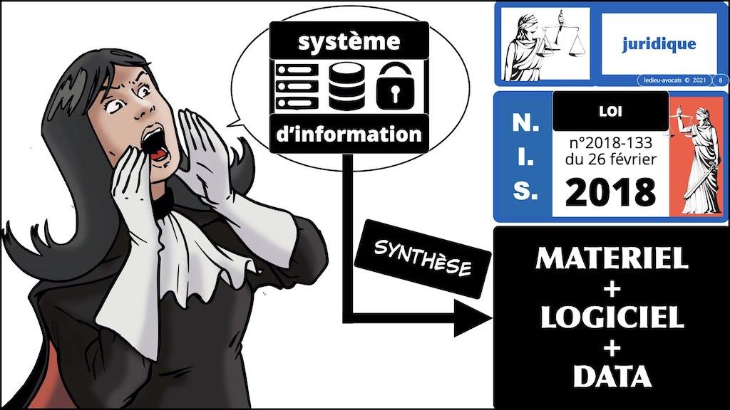 349-04 DEFINITION système d'information © Ledieu-Avocats technique droit numérique.008