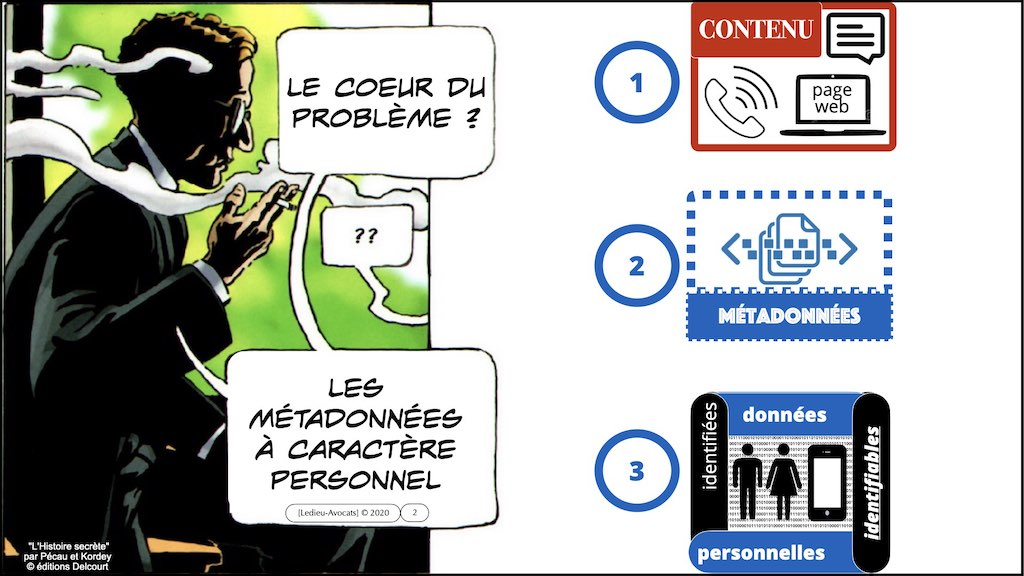 349-04 données-personnelles RGPD-e-Privacy CONTENU METADONNEE DONNEES PERSONNELLES DCP ©Ledieu-Avocats technique droit numerique 1024 x 576 x 72.002