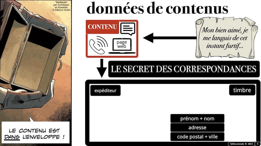 349-04 données-personnelles RGPD-e-Privacy CONTENU METADONNEE DONNEES PERSONNELLES DCP ©Ledieu-Avocats technique droit numerique 1024 x 576 x 72.005