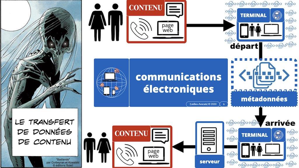 349-04 données-personnelles RGPD-e-Privacy CONTENU METADONNEE DONNEES PERSONNELLES DCP ©Ledieu-Avocats technique droit numerique 1024 x 576 x 72.006
