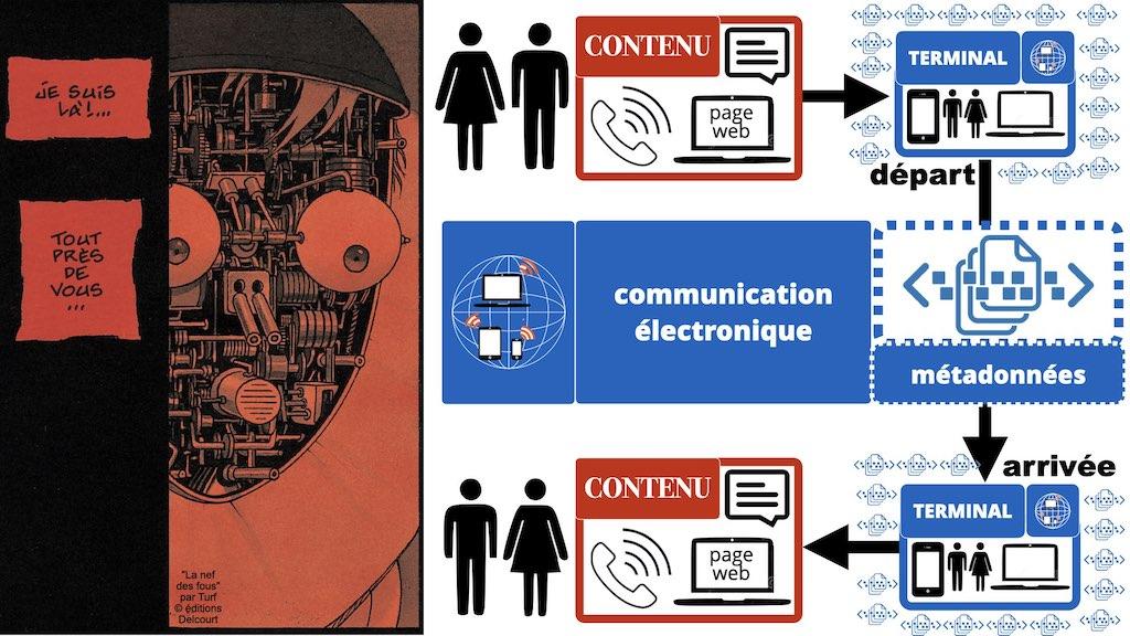 349-04 données-personnelles RGPD-e-Privacy CONTENU METADONNEE DONNEES PERSONNELLES DCP ©Ledieu-Avocats technique droit numerique 1024 x 576 x 72.007