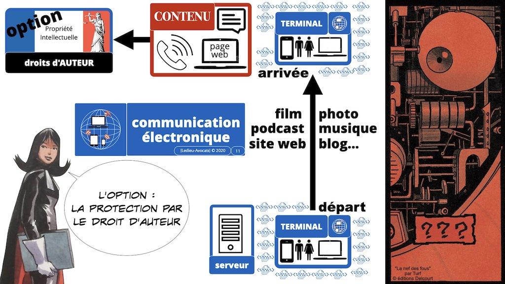 349-04 données-personnelles RGPD-e-Privacy CONTENU METADONNEE DONNEES PERSONNELLES DCP ©Ledieu-Avocats technique droit numerique 1024 x 576 x 72.011