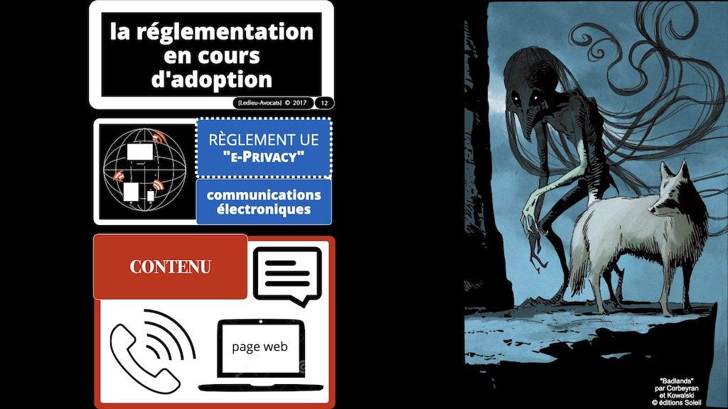 349-04 données-personnelles RGPD-e-Privacy CONTENU METADONNEE DONNEES PERSONNELLES DCP ©Ledieu-Avocats technique droit numerique 1024 x 576 x 72.012