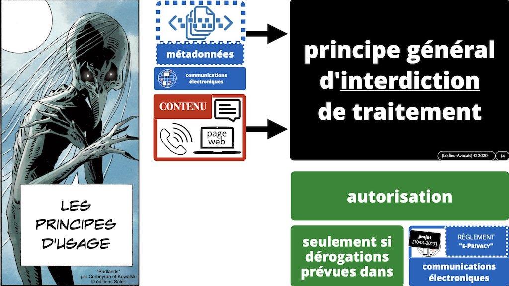 349-04 données-personnelles RGPD-e-Privacy CONTENU METADONNEE DONNEES PERSONNELLES DCP ©Ledieu-Avocats technique droit numerique 1024 x 576 x 72.014