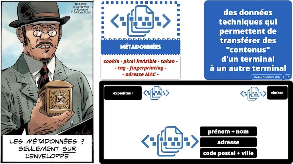 349-04 données-personnelles RGPD-e-Privacy CONTENU METADONNEE DONNEES PERSONNELLES DCP ©Ledieu-Avocats technique droit numerique 1024 x 576 x 72.017