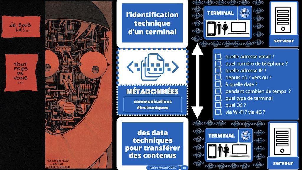 349-04 données-personnelles RGPD-e-Privacy CONTENU METADONNEE DONNEES PERSONNELLES DCP ©Ledieu-Avocats technique droit numerique 1024 x 576 x 72.018