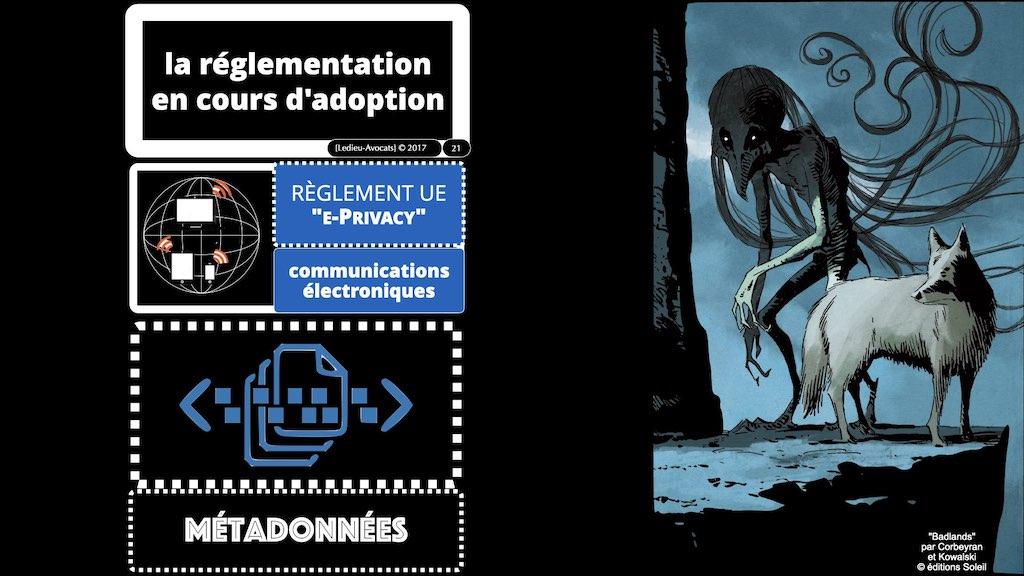 349-04 données-personnelles RGPD-e-Privacy CONTENU METADONNEE DONNEES PERSONNELLES DCP ©Ledieu-Avocats technique droit numerique 1024 x 576 x 72.021