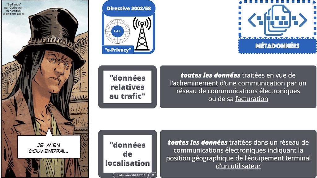 349-04 données-personnelles RGPD-e-Privacy CONTENU METADONNEE DONNEES PERSONNELLES DCP ©Ledieu-Avocats technique droit numerique 1024 x 576 x 72.022