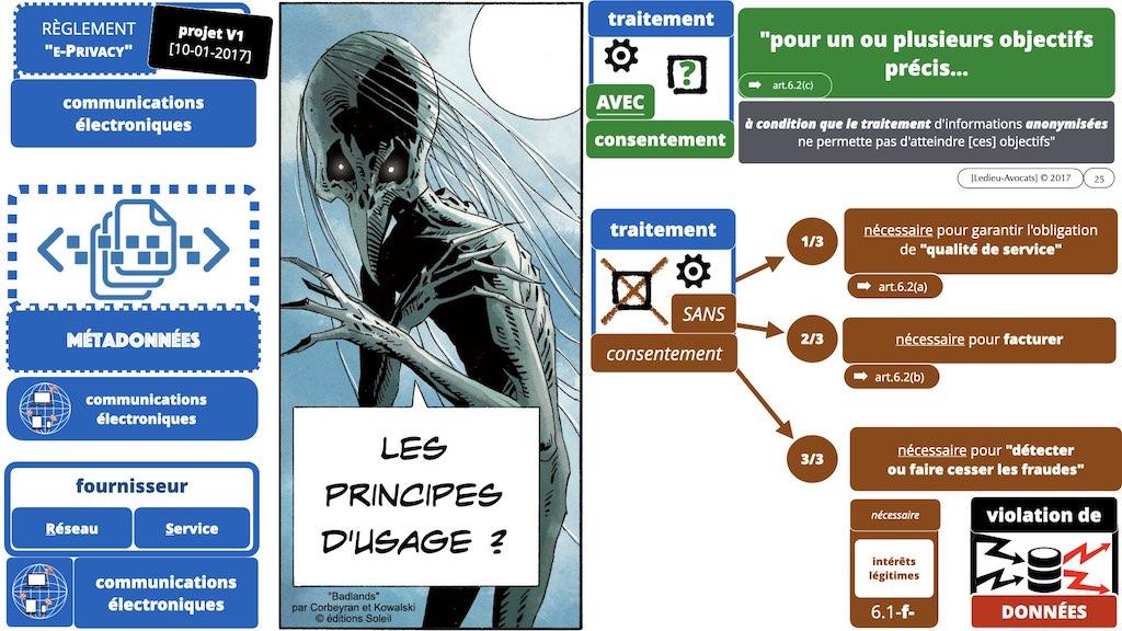 349-04 données-personnelles RGPD-e-Privacy CONTENU METADONNEE DONNEES PERSONNELLES DCP ©Ledieu-Avocats technique droit numerique 1024 x 576 x 72.025
