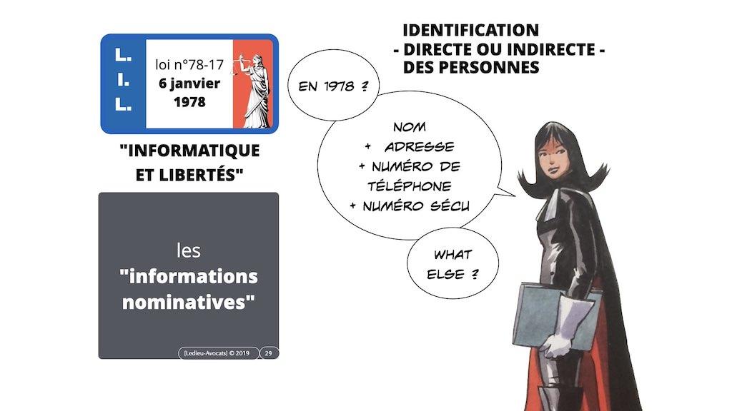 349-04 données-personnelles RGPD-e-Privacy CONTENU METADONNEE DONNEES PERSONNELLES DCP ©Ledieu-Avocats technique droit numerique 1024 x 576 x 72.029