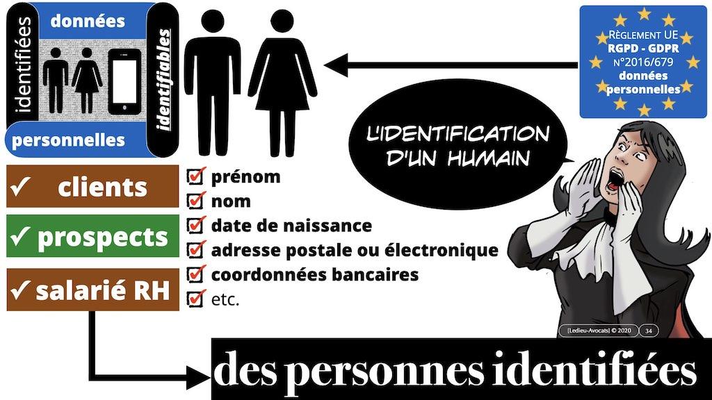 349-04 données-personnelles RGPD-e-Privacy CONTENU METADONNEE DONNEES PERSONNELLES DCP ©Ledieu-Avocats technique droit numerique 1024 x 576 x 72.034