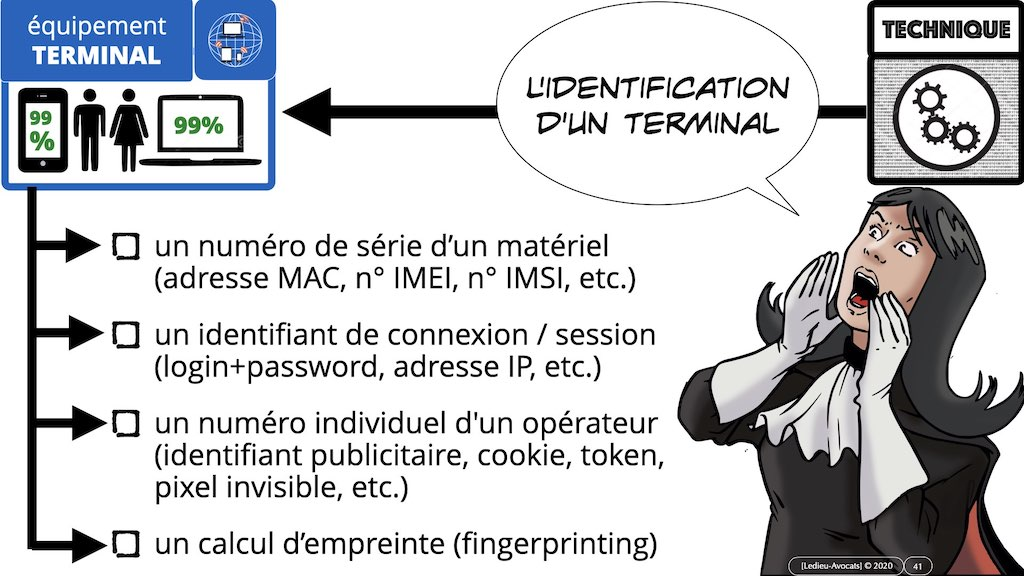 349-04 données-personnelles RGPD-e-Privacy CONTENU METADONNEE DONNEES PERSONNELLES DCP ©Ledieu-Avocats technique droit numerique 1024 x 576 x 72.041