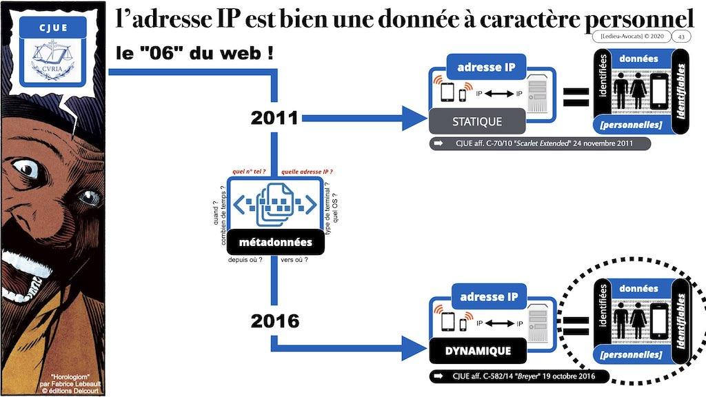 349-04 données-personnelles RGPD-e-Privacy CONTENU METADONNEE DONNEES PERSONNELLES DCP ©Ledieu-Avocats technique droit numerique 1024 x 576 x 72.043