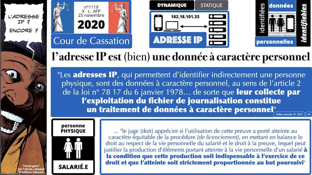 349-04 données-personnelles RGPD-e-Privacy CONTENU METADONNEE DONNEES PERSONNELLES DCP ©Ledieu-Avocats technique droit numerique 1024 x 576 x 72.044