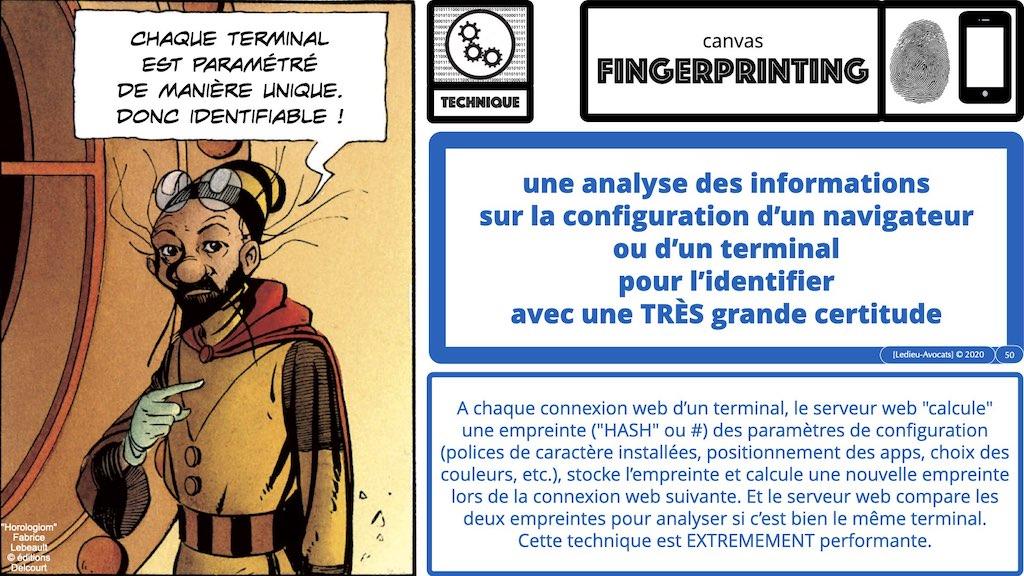 349-04 données-personnelles RGPD-e-Privacy CONTENU METADONNEE DONNEES PERSONNELLES DCP ©Ledieu-Avocats technique droit numerique 1024 x 576 x 72.050