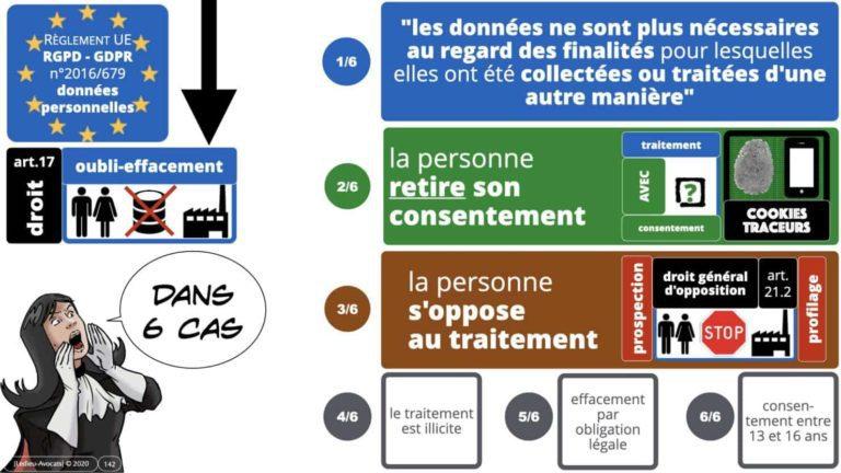 306 RGPD et jurispruence e-Privacy données-personnelles 16:9 ©Ledieu-Avocats 05-10-2020 formation Les Echos Lamy Conference.142