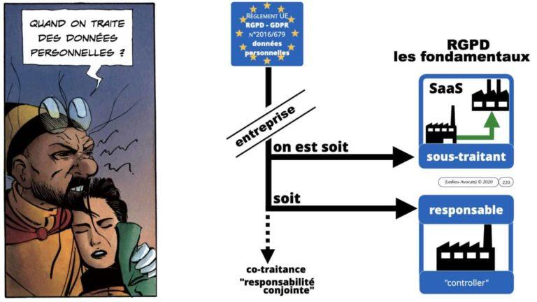 306 RGPD et jurisprudence e-Privacy données-personnelles 16:9 ©Ledieu-Avocats 05-10-2020 formation Les Echos Lamy Conference.220
