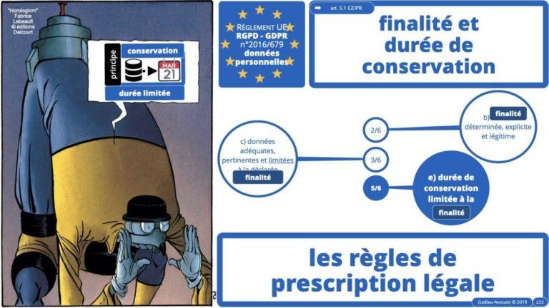 306 RGPD et jurisprudence e-Privacy données-personnelles 16:9 ©Ledieu-Avocats 05-10-2020 formation Les Echos Lamy Conference.222
