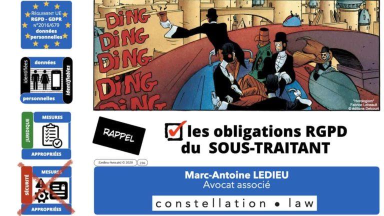306 RGPD et jurisprudence e-Privacy données-personnelles 16:9 ©Ledieu-Avocats 05-10-2020 formation Les Echos Lamy Conference.236