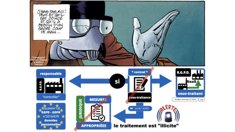 306 RGPD et jurisprudence e-Privacy données-personnelles 16:9 ©Ledieu-Avocats 05-10-2020 formation Les Echos Lamy Conference.240
