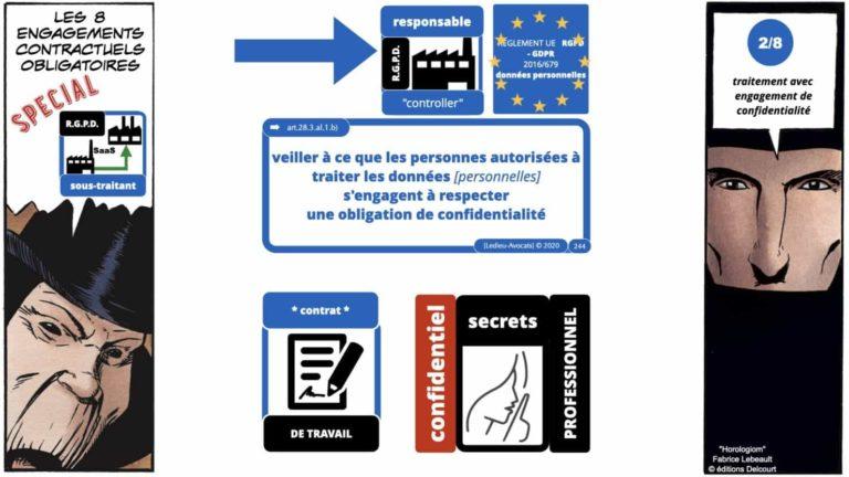 306 RGPD et jurisprudence e-Privacy données-personnelles 16:9 ©Ledieu-Avocats 05-10-2020 formation Les Echos Lamy Conference.244