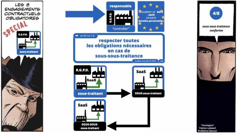 306 RGPD et jurisprudence e-Privacy données-personnelles 16:9 ©Ledieu-Avocats 05-10-2020 formation Les Echos Lamy Conference.246