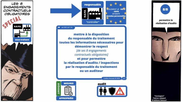 306 RGPD et jurisprudence e-Privacy données-personnelles 16:9 ©Ledieu-Avocats 05-10-2020 formation Les Echos Lamy Conference.251