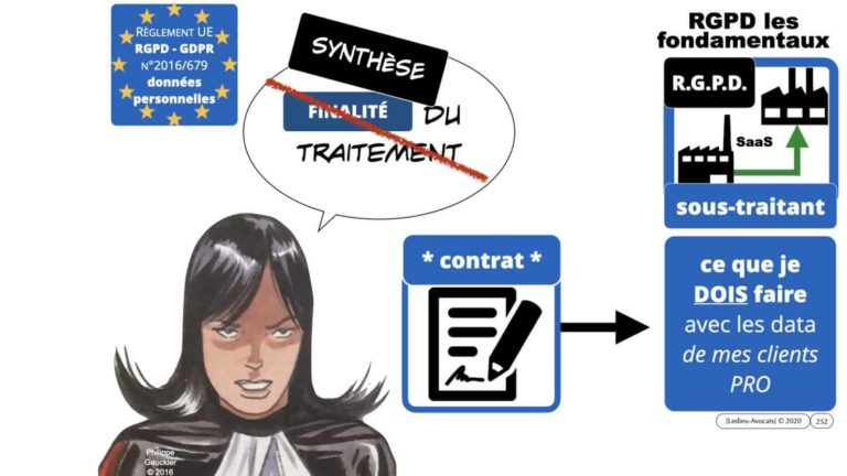 306 RGPD et jurisprudence e-Privacy données-personnelles 16:9 ©Ledieu-Avocats 05-10-2020 formation Les Echos Lamy Conference.252