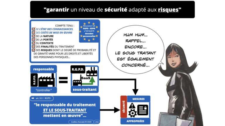 306 RGPD et jurisprudence e-Privacy données-personnelles 16:9 ©Ledieu-Avocats 05-10-2020 formation Les Echos Lamy Conference.254
